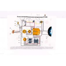 Схема электрооборудования   Мотороллер ТУЛА (ТГ-200)   EVO Купить в Интернет-Магазине LIMOTO